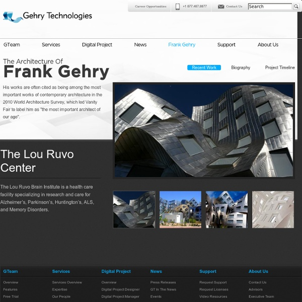 Architecture of Frank Gehry