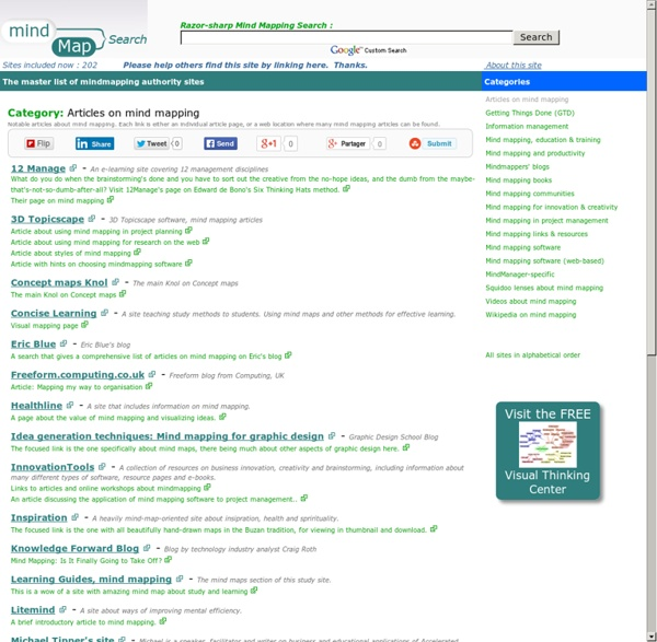 Articles on mind mapping