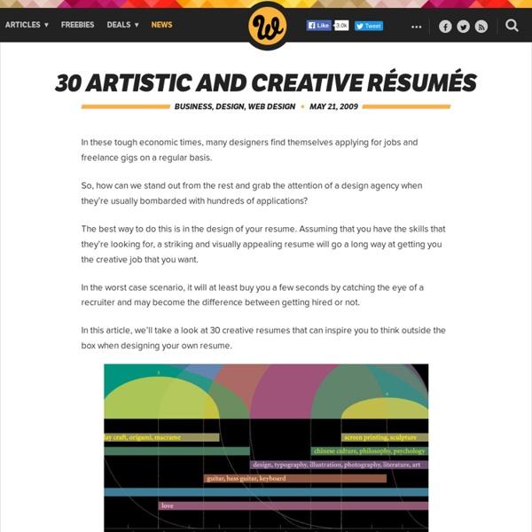 30 Artistic and Creative Résumés