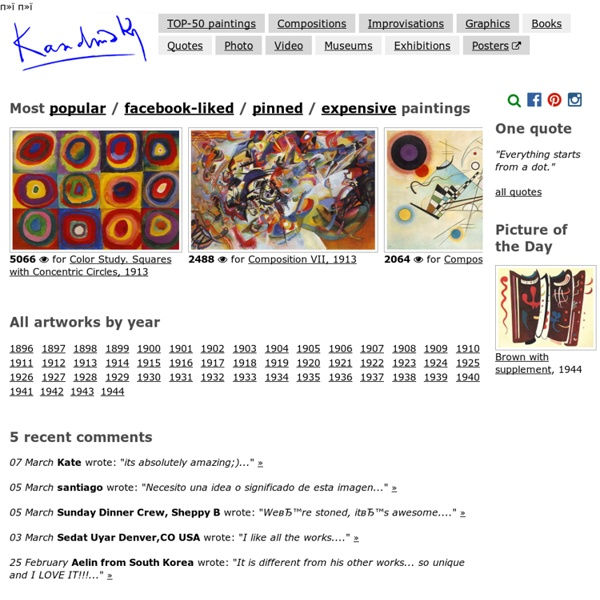 Wassily Kandinsky - 550 artworks, biography, books, quotes, articles