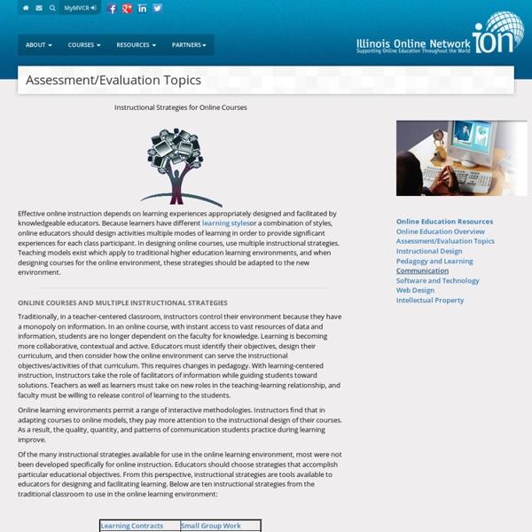 Assessment/Evaluation Topics