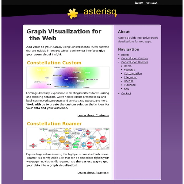 Graph Visualization for the Web