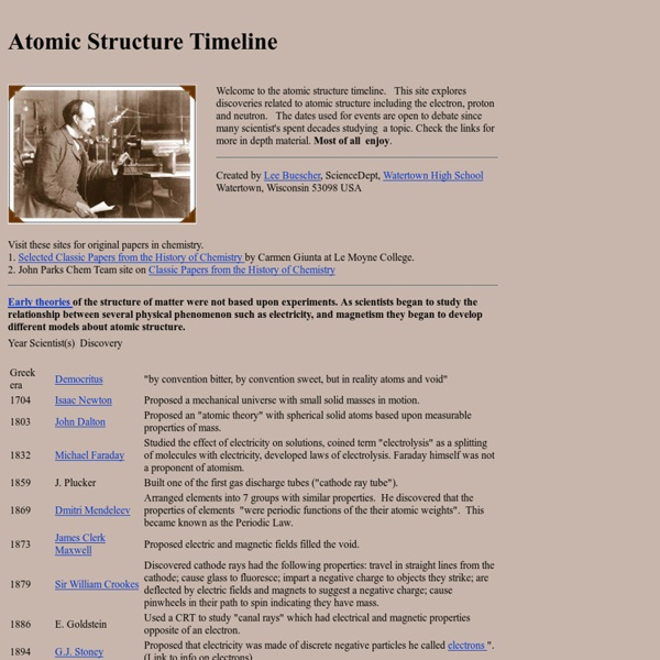 atomic structure timeline chemists essay Atomic theory timeline- year person/people event 442 bce democritrus and leucippus these greek philosophers came up with the idea that all matter is composed of indivisible elements 1803 john dalton british chemist and physicist john dalton theorised that matter is composed of spherical atoms (that are in motion) of different weights and are.