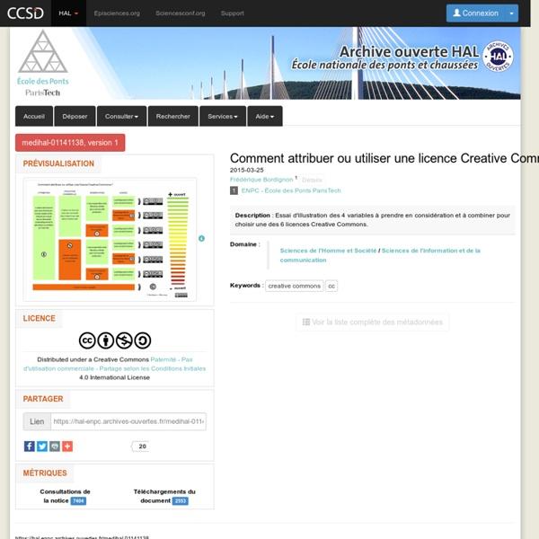 Comment attribuer ou utiliser une licence Creative Commons ?