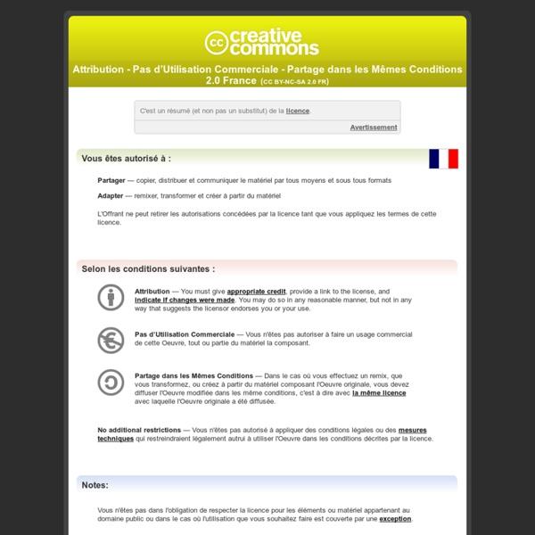 Activité 8.3 - Attribution - Pas d'Utilisation Commerciale - Partage dans les Mêmes Conditions 2.0 France — CC BY-NC-SA 2.0 FR