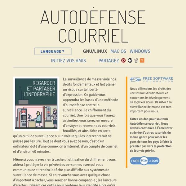 Autodéfense courriel - un guide pour contrer la surveillance en chiffrant avec GnuPG