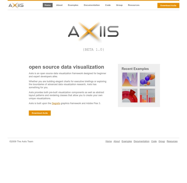 Axiis : Data Visualization Framework