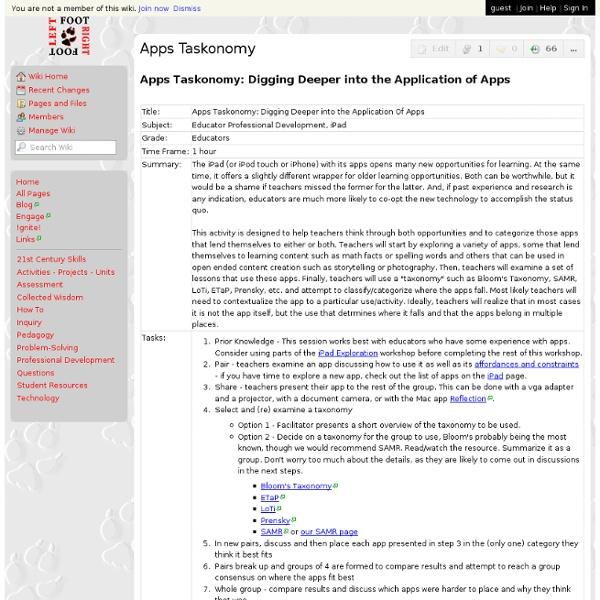 Apps Taskonomy