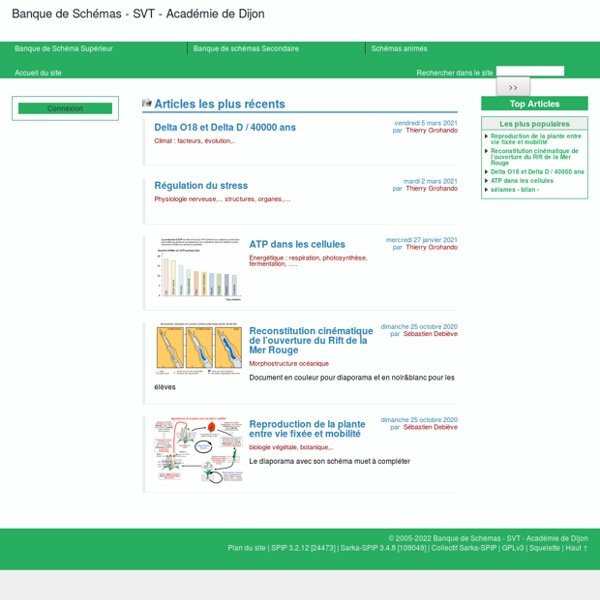 Banque de Schémas - SVT - Académie de Dijon
