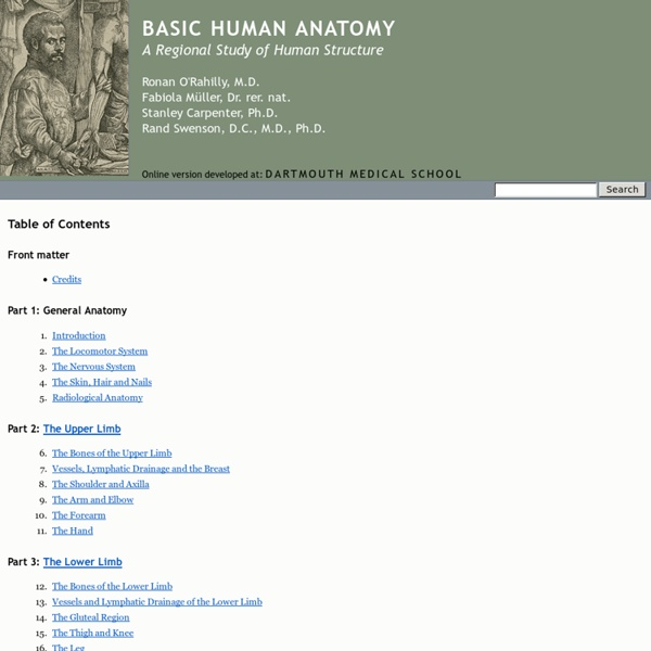 Basic Human Anatomy: Table of contents