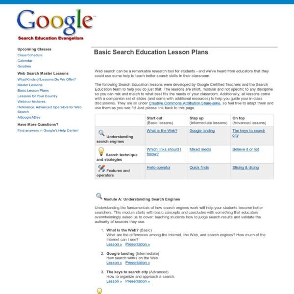 Basic Search Education Lesson Plans - GoogleWebSearchEducation