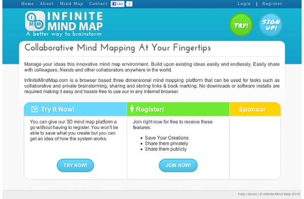 Collaborative Online Brainstorming - Infinite Mind Map
