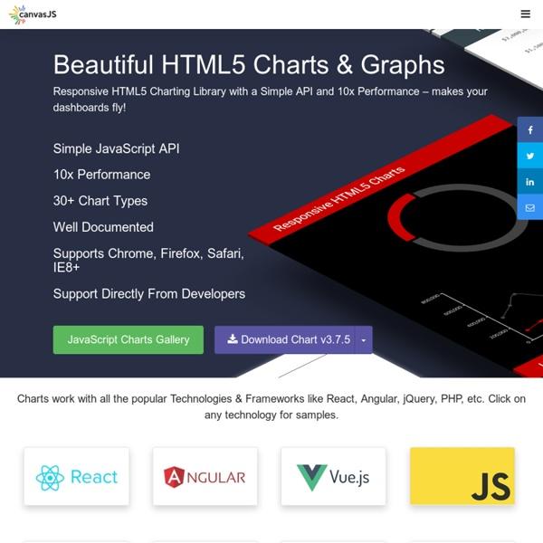 Beautiful HTML5 JavaScript Charts