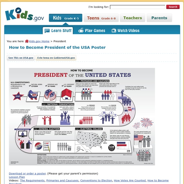 How to Become President of the U S  Poster | Pearltrees