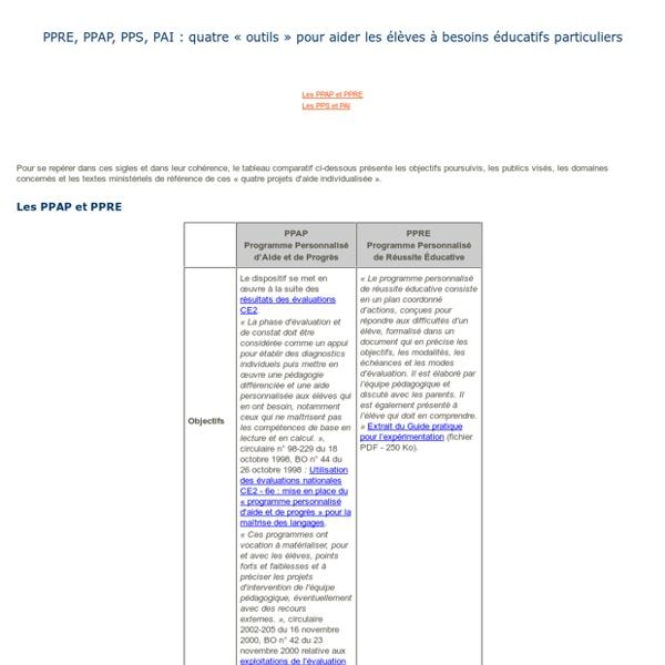 PPRE, PPAP, PPS, PAI : quatre « outils » pour aider les élèves à besoins éducatifs particuliers