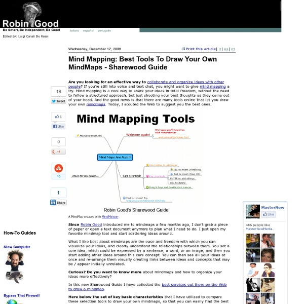Best MindMapping Tools