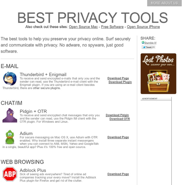 Best Privacy Tools
