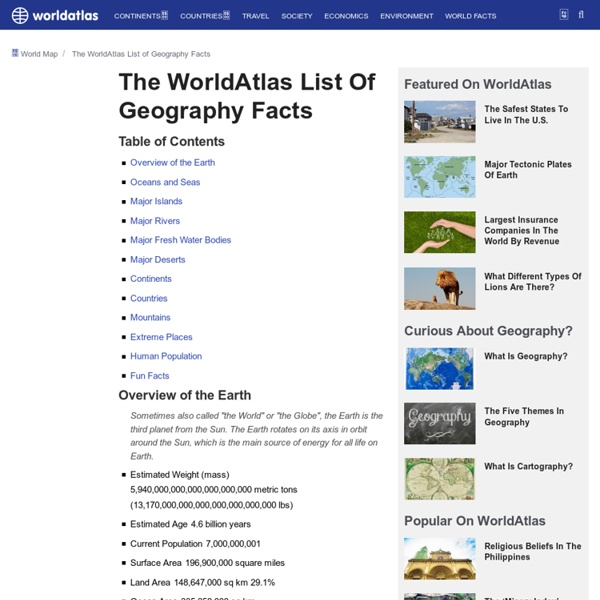 The Ultimate List of Geography Facts: Longest Rivers, Tallest Mountains, Largest Cities, etc
