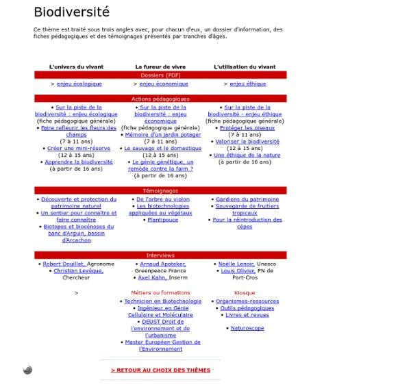 Biodiversité - Introduction