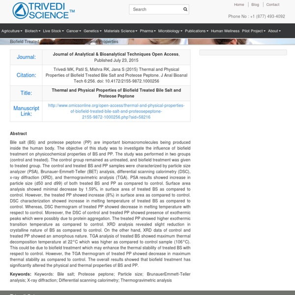 Biofield Treated Bile Salt and Proteose Peptone Properties