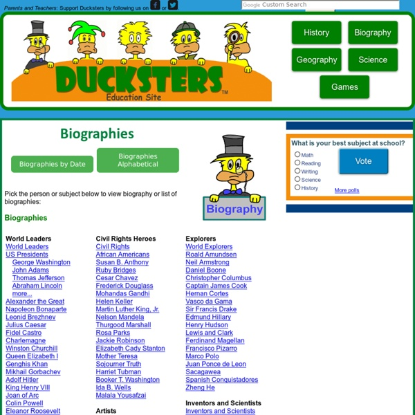 Biographies for kids: Inventors, World Leaders, Women, Civil Rights