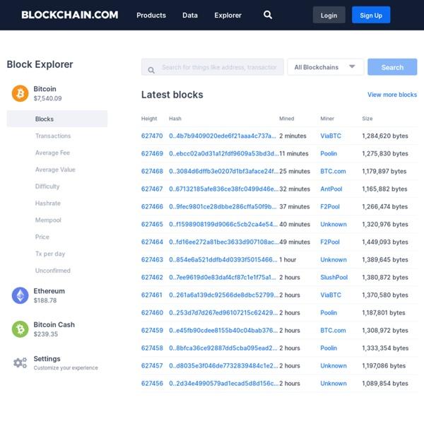 Bitcoin block explorer blockchain - Satoshi bitcoin wallet