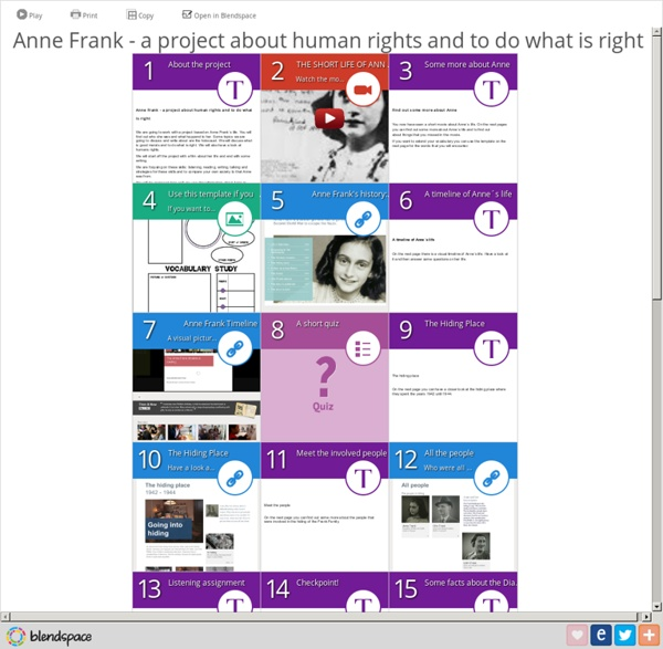 Anne Frank A Project About Human Rights And To Do What Is Right