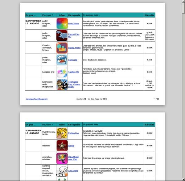 Répertoire (my best apps) - blog-répertoire-my-best-apps1.pdf