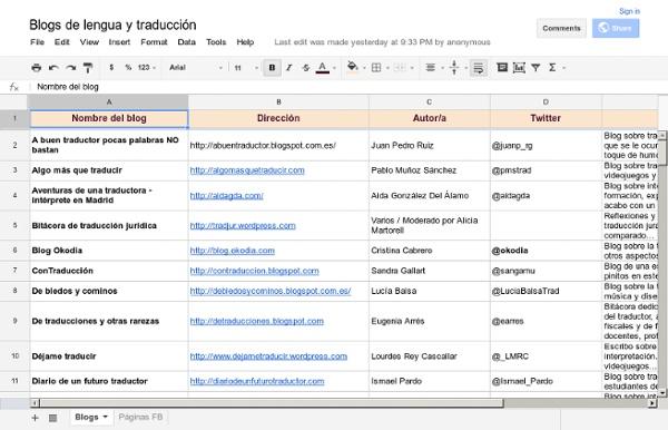 Blogs de lengua y traducción