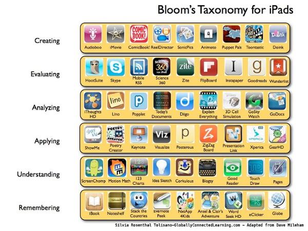 Bloom-iPads-Apps.jpg (1024×768)