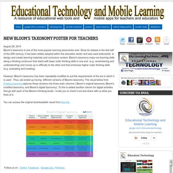 New Bloom's Taxonomy Poster for Teachers
