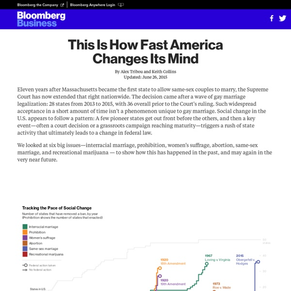 Bloomberg Business - Business, Financial & Economic News, Stock Quotes