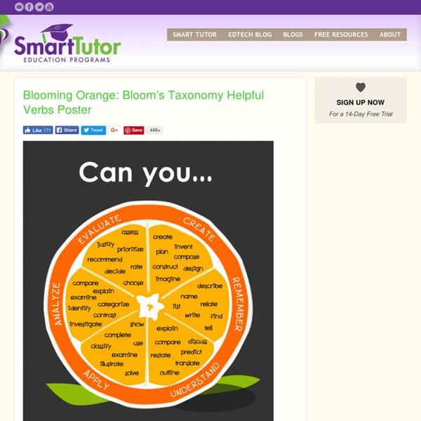 Blooming Orange: Bloom's Taxonomy Helpful Verbs Poster
