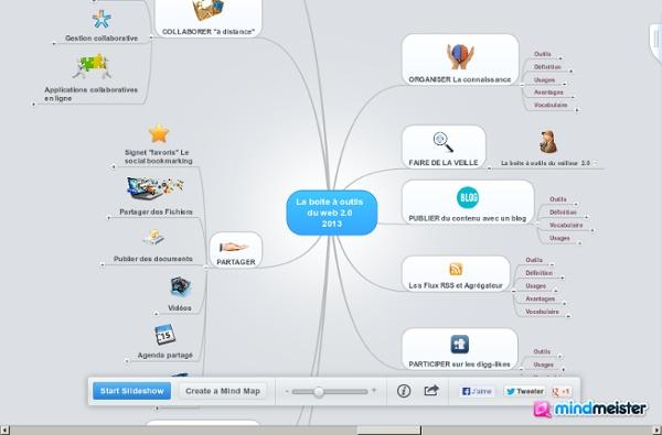 La boite à outils du web 2.0