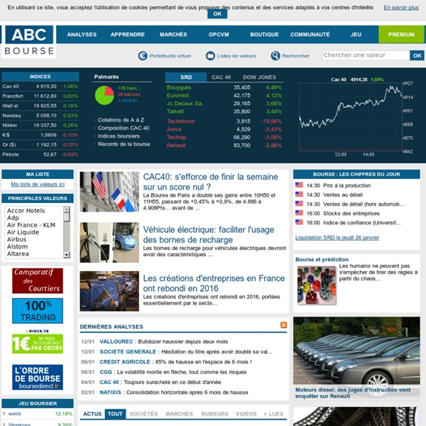 ABC Bourse, l'indispensable pour Investir en Bourse