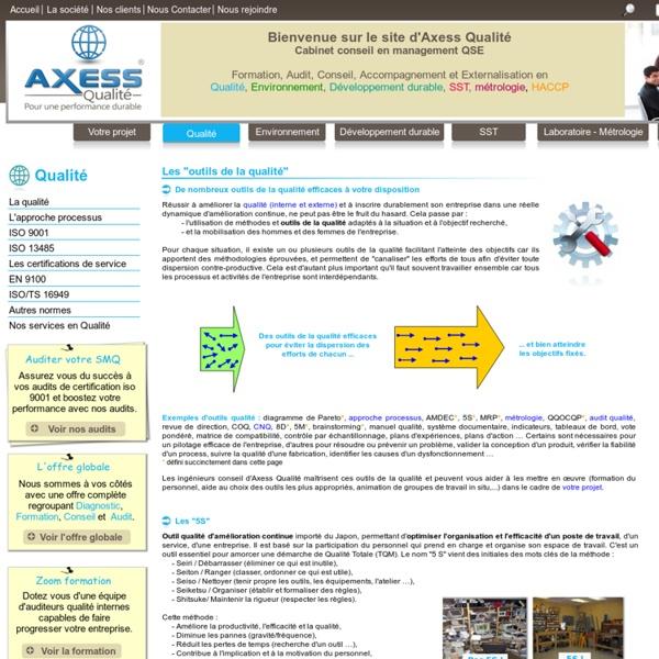 Les Outils Qualité : Amdec, 5S, Pareto, 5M, Brainstorming