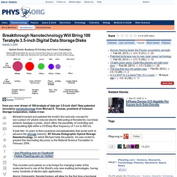 Breakthrough Nanotechnology Will Bring 100 Terabyte 3.5-inch Digital Data...