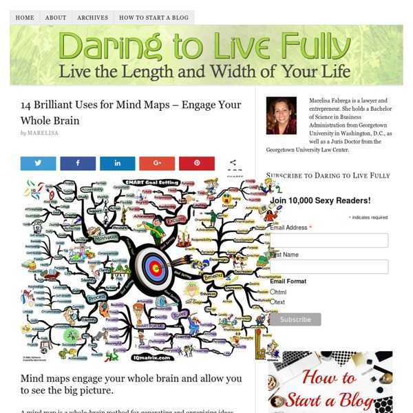 14 Brilliant Uses for Mind Maps – Engage Your Whole Brain