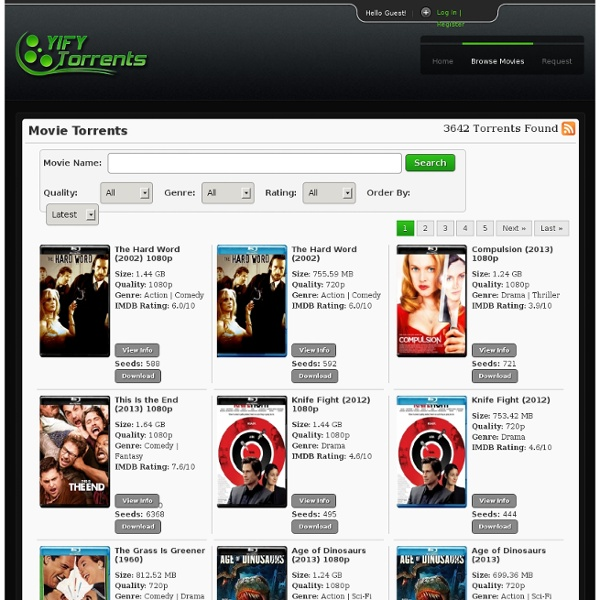 Yify torents com browse