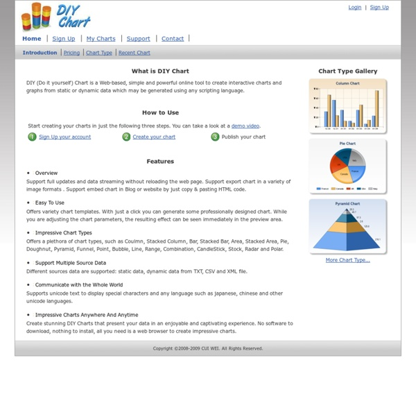 DIY Chart Builder - Free online create and design charts and graphs