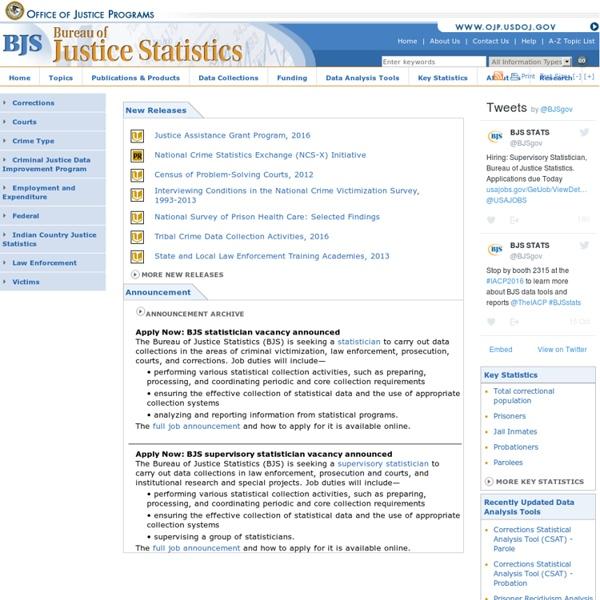 Bureau of Justice Statistics (BJS)