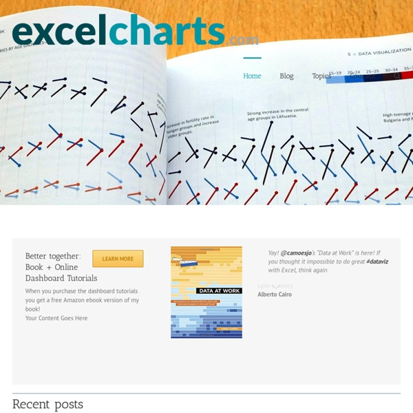 More Business Insights with Better Excel Charts and Dashboards