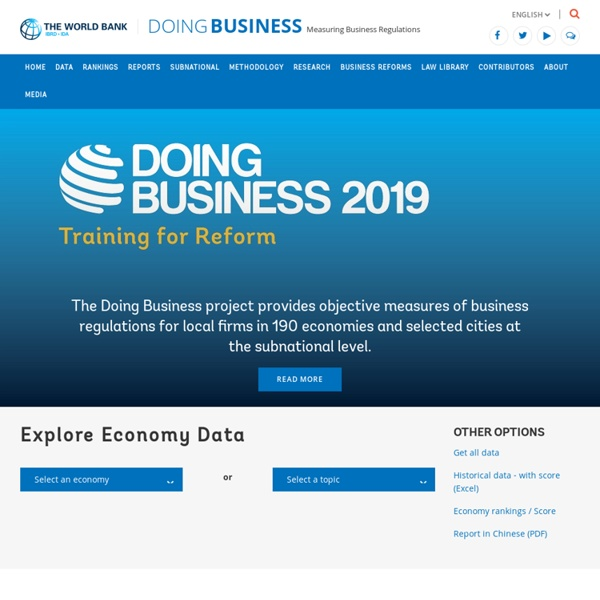 Doing Business - Measuring Business Regulations