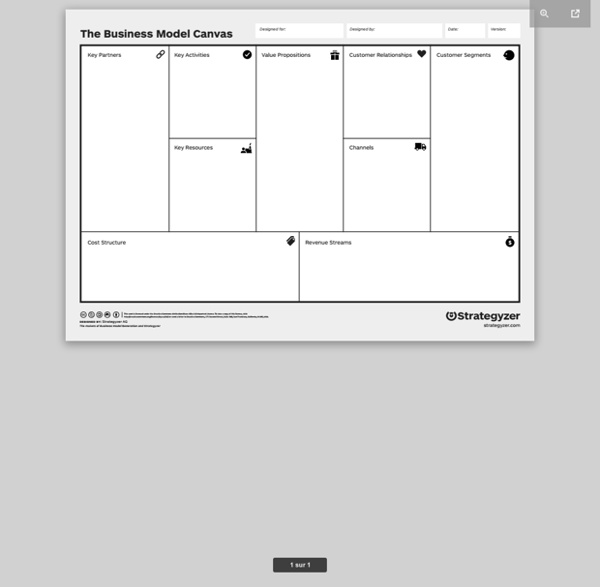 Business model canvas poster (pdf)