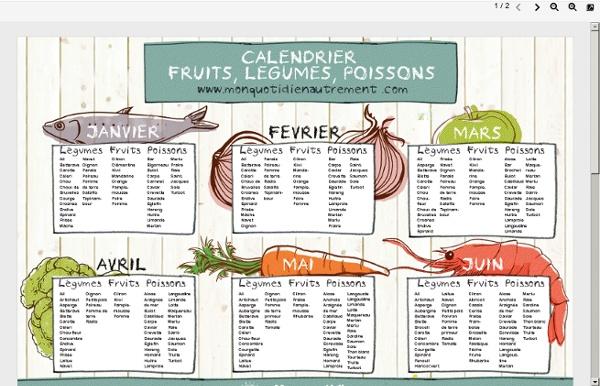 Calendrier fruits, légumes, poissons