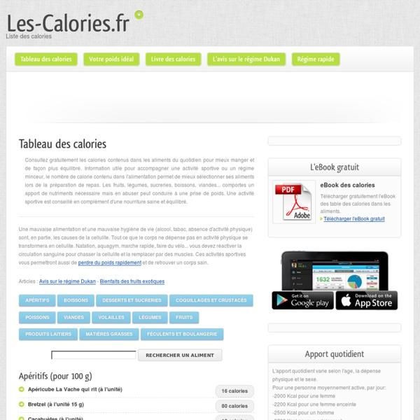 Liste des calories dans les aliments (tableau valeur énergétique)