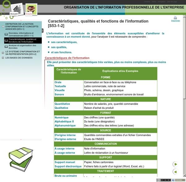 ORGANISATION DE L'INFORMATION PROFESSIONNELLE DE L'ENTREPRISE - Caractéristiques, qualités et fonctions de l'information