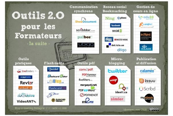 Carte 2009 des outils 2.0 pour les formateurs