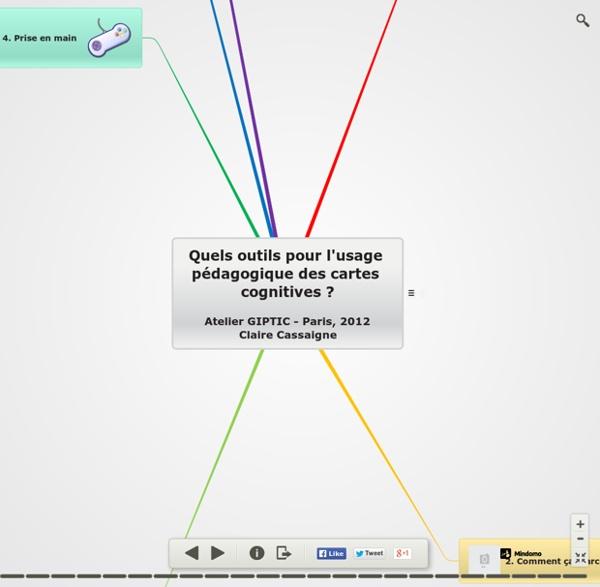 Quels outils pour l'usage pédagogique des cartes cognitives ? Atelier GIPTIC - Paris