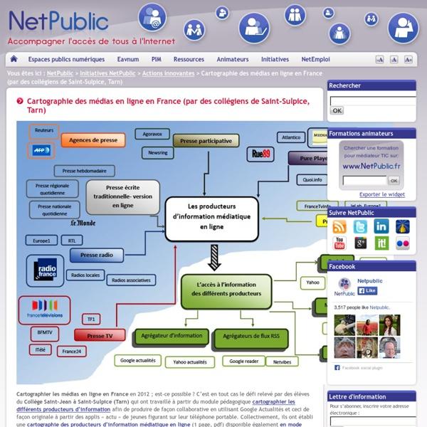 Cartographie des médias en ligne en France (par des collégiens de Saint-Sulpice, Tarn)